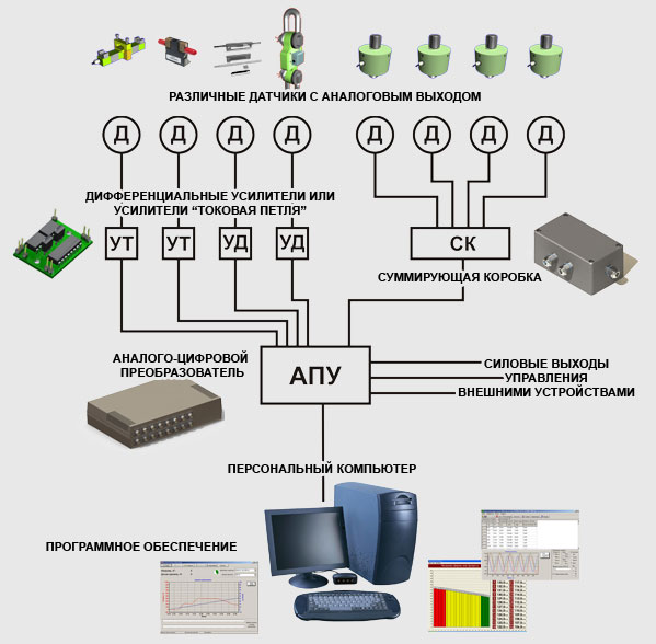 Какие электронные схемы